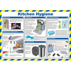 Kitchen Hygiene